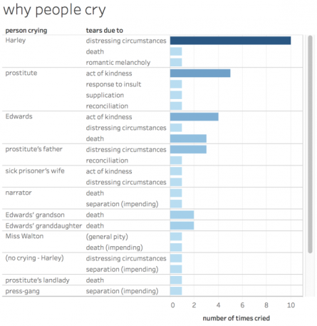 why-people-cry